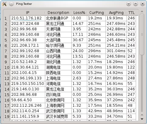 PyQt作品– PingTester – 多点Ping测试工具| Felix's Blog